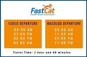 fastcat schedule